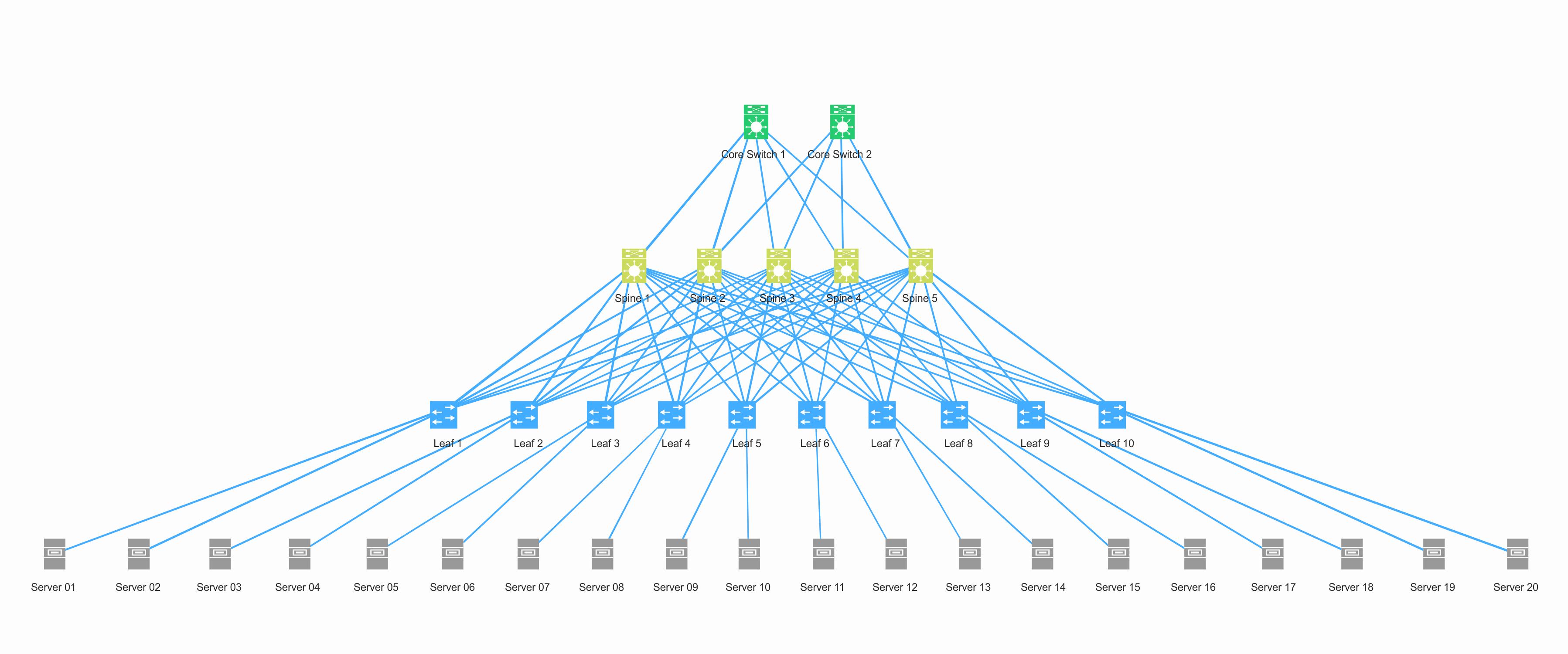 lighty io UI: Network Topology Visualization Component